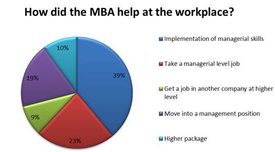 mba_workplace