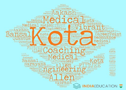 best_coaching_institutes_in_kota_medical_engineering