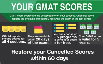 reinstate_gmat_scores_in_60_days