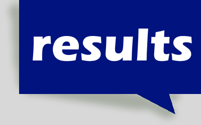 XAT results 2018 Announced