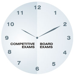 Board or competitive exams