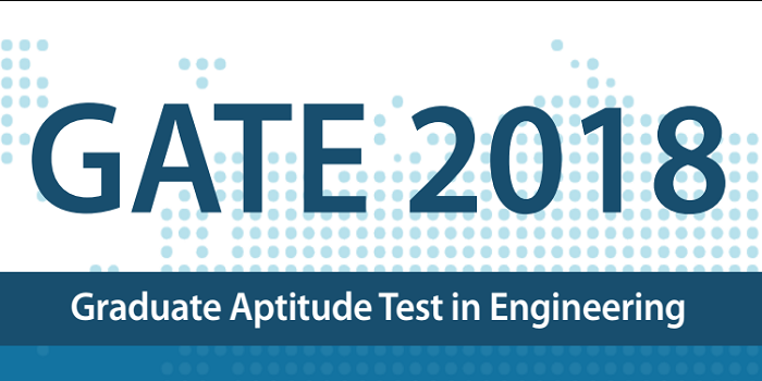 Gate Result 2019 Date Pinterest: College Education Guide: Career Options, Planning