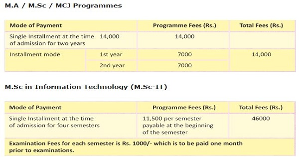 IGNOU course  fee details