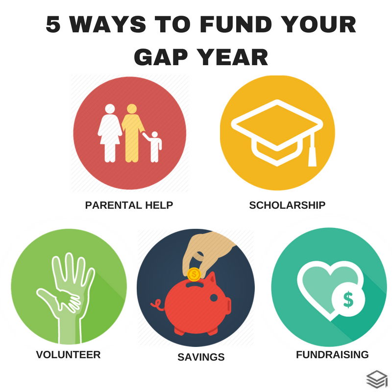 gap year fund