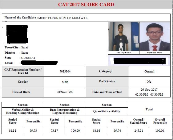 Meet Aggrawal CAT 2017 score card